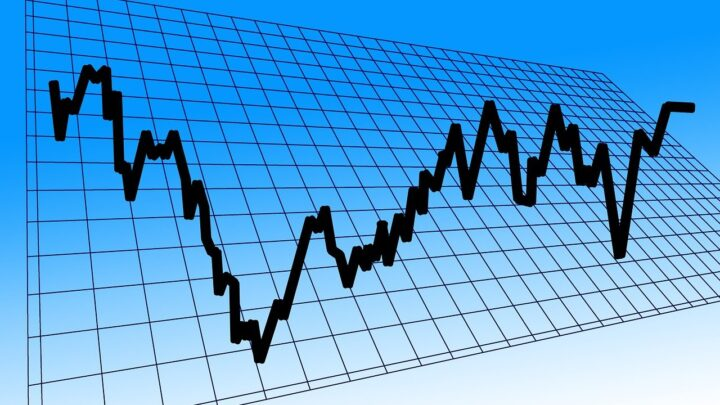 Il modo più semplice per leggere il grafico finanziario: il prezzo puro